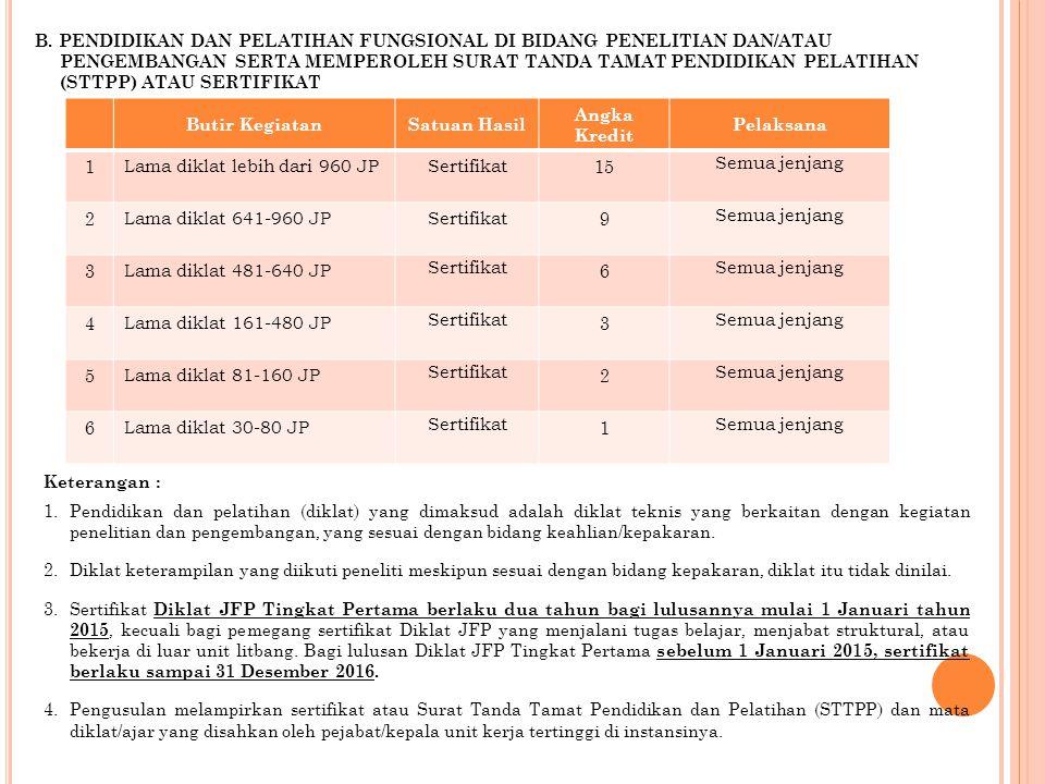 B. PENDIDIKAN DAN PELATIHAN FUNGSIONAL DI BIDANG PENELITIAN DAN/ATAU