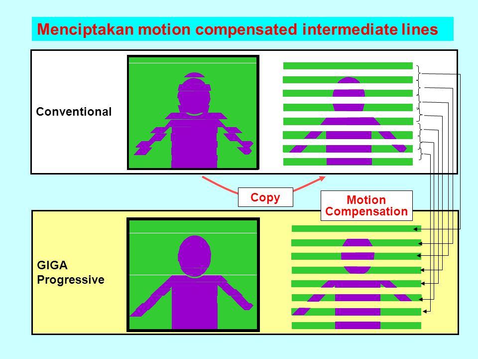Menciptakan motion compensated intermediate lines
