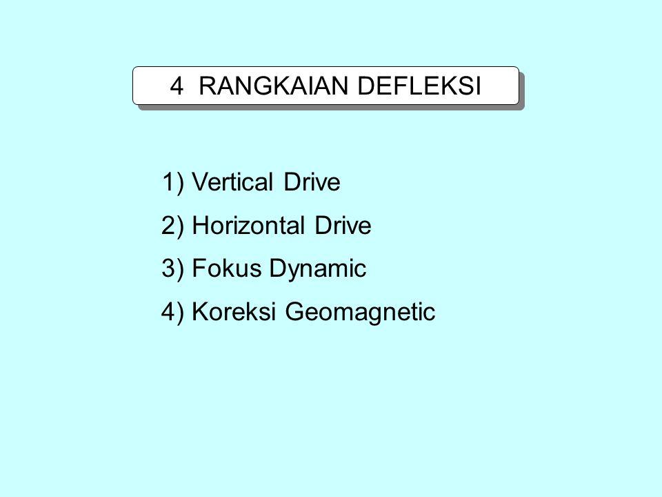 4 RANGKAIAN DEFLEKSI 1) Vertical Drive 2) Horizontal Drive 3) Fokus Dynamic 4) Koreksi Geomagnetic