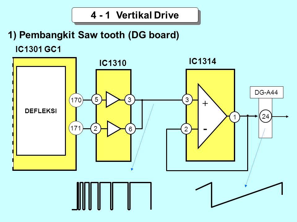 - 4 - 1 Vertikal Drive + 1) Pembangkit Saw tooth (DG board) IC1301 GC1