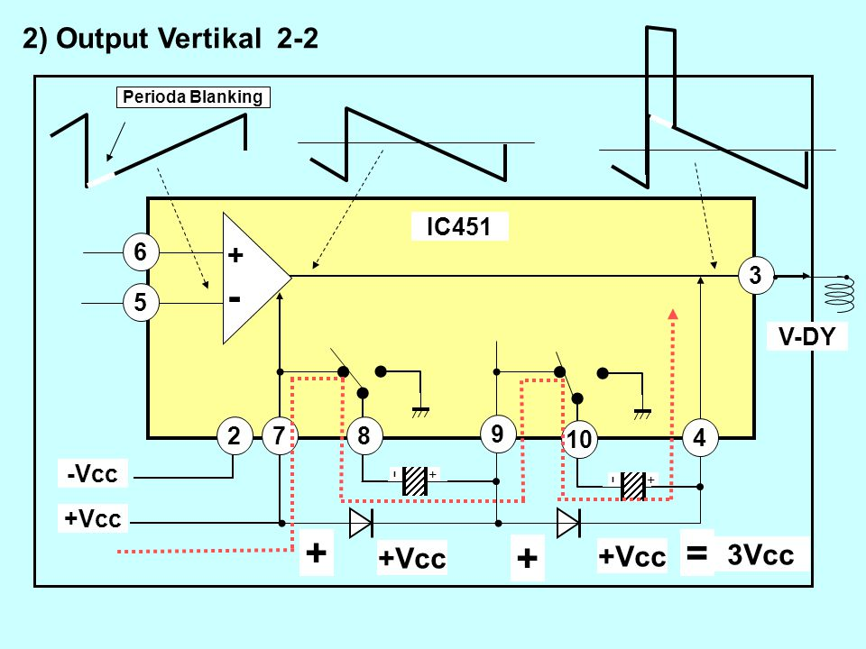 + = + +Vcc +Vcc 3Vcc 2) Output Vertikal 2-2 7 4 8 9 10 3 5 6 +Vcc -Vcc