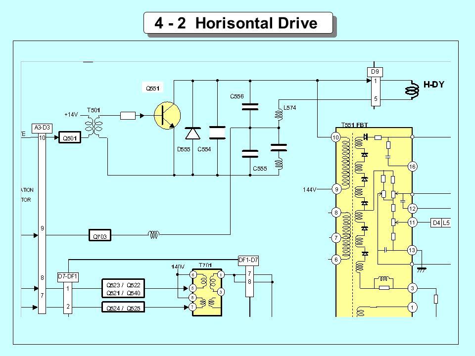 4 - 2 Horisontal Drive Horizontal Drive