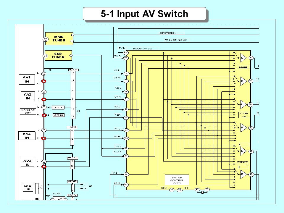 5-1 Input AV Switch