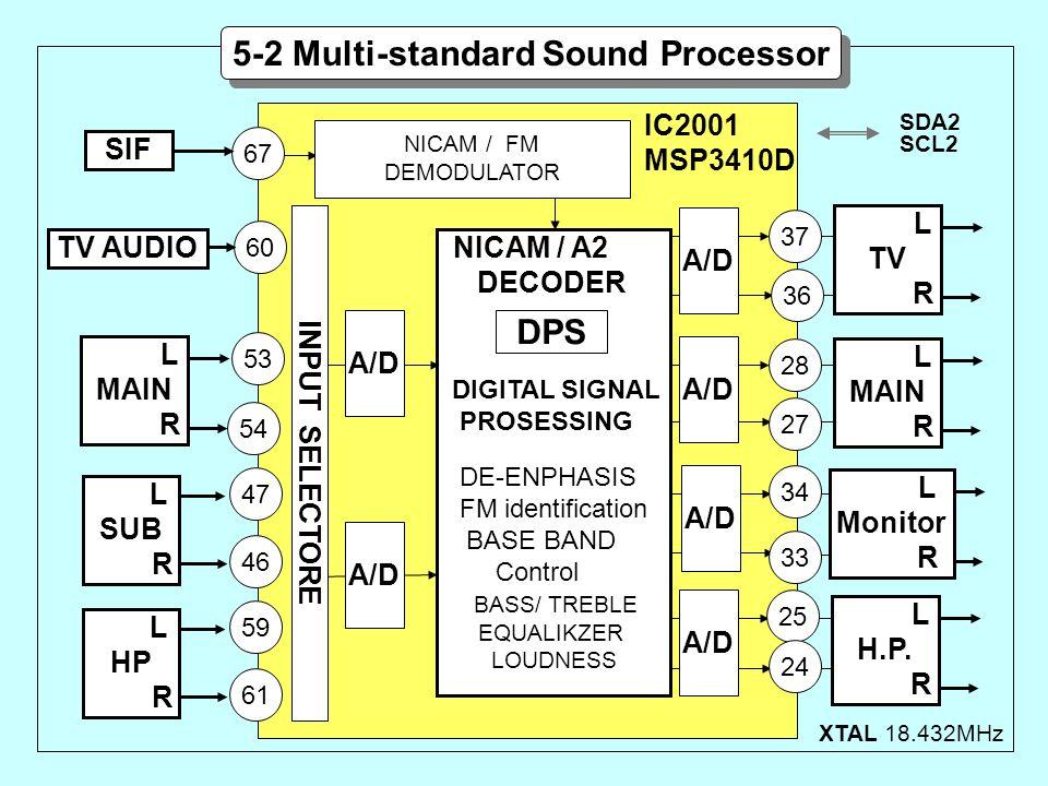 5-2 Multi-standard Sound Processor
