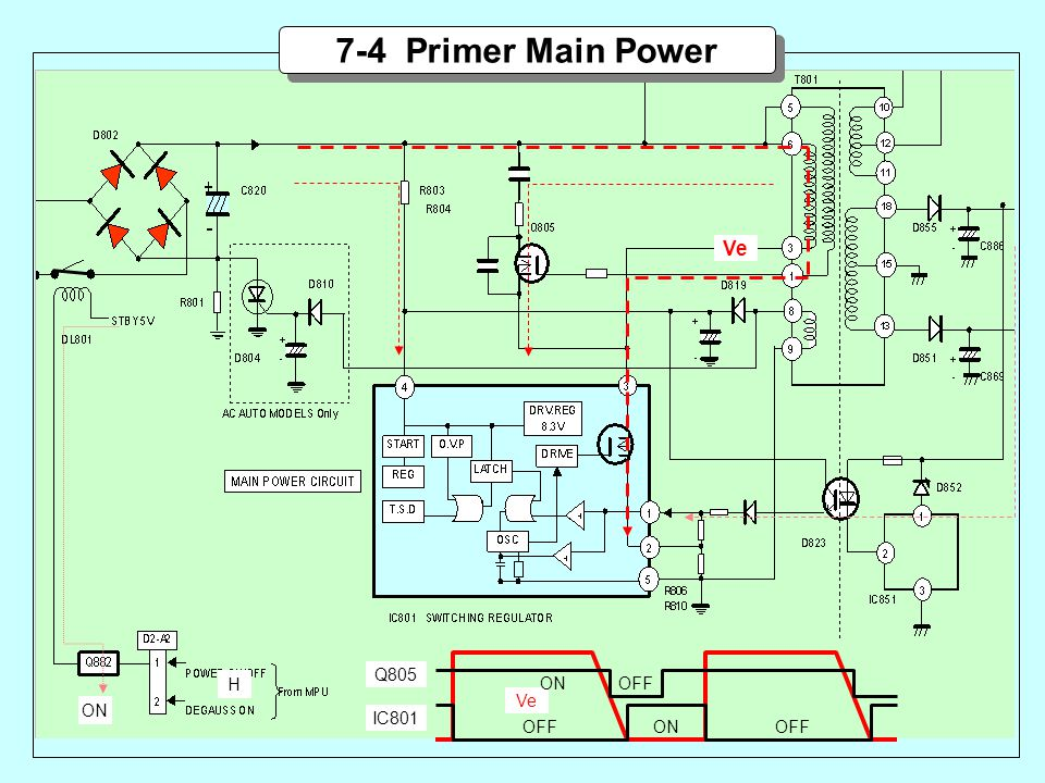 7-4 Primer Main Power Ve Ve Q805 ON OFF H ON IC801 ON OFF