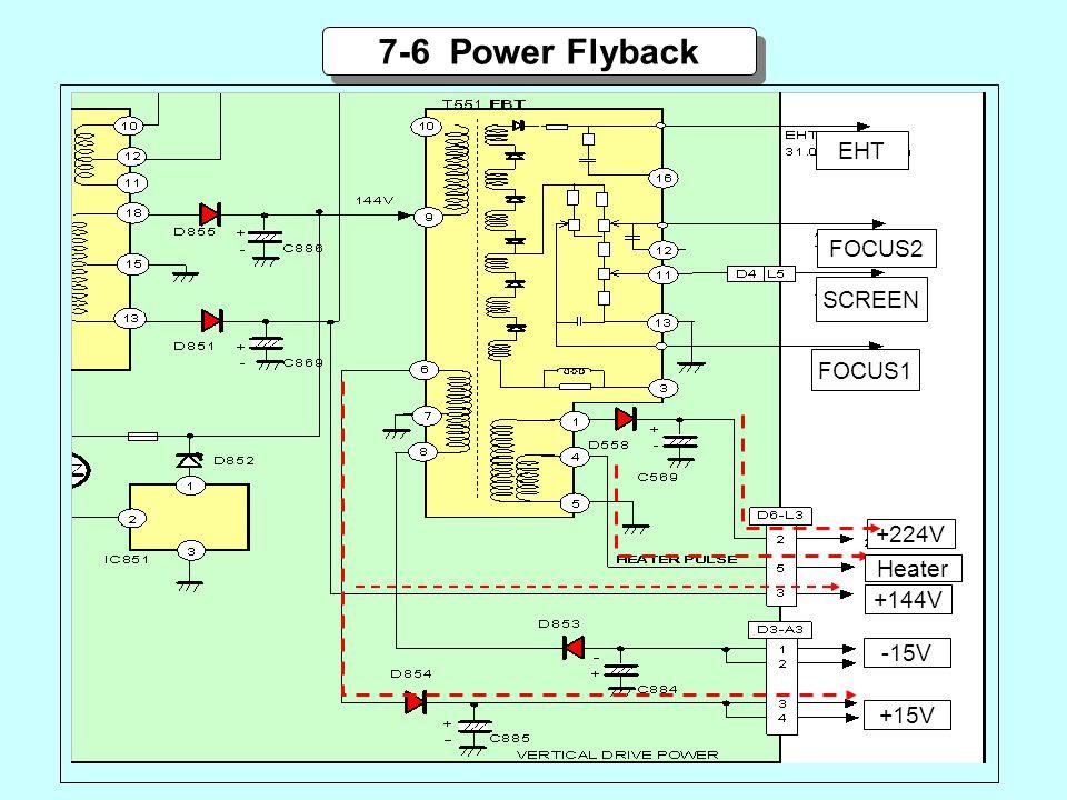 7-6 Power Flyback EHT FOCUS2 SCREEN FOCUS1 +224V Heater +144V -15V