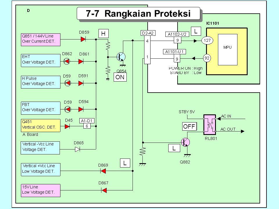 7-7 Rangkaian Proteksi L H ON OFF ON L H L