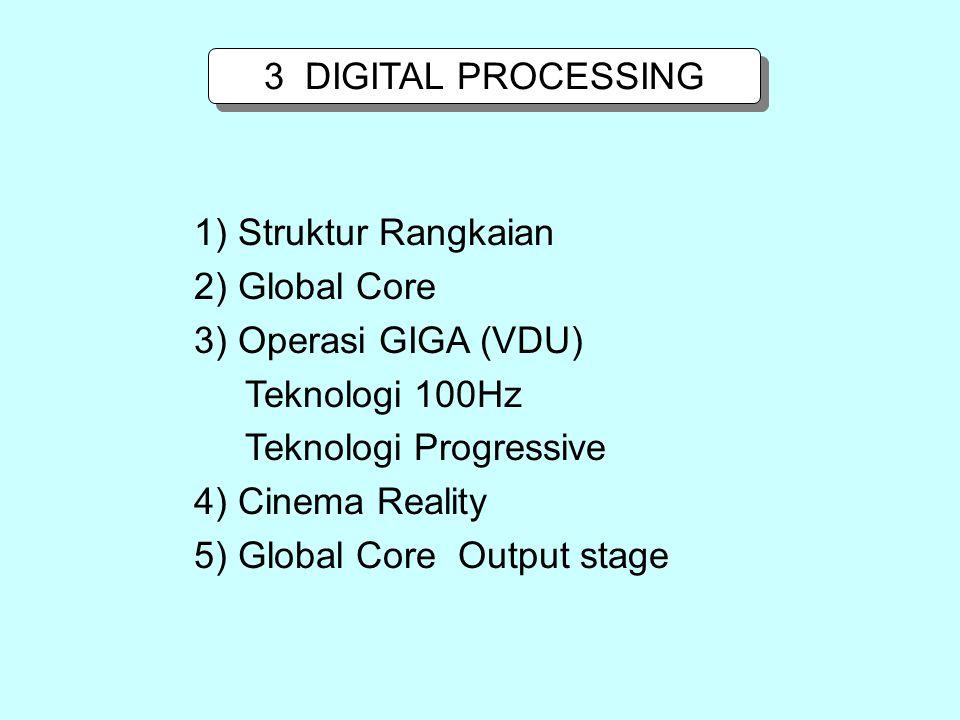 3 DIGITAL PROCESSING 1) Struktur Rangkaian. 2) Global Core. 3) Operasi GIGA (VDU) Teknologi 100Hz.