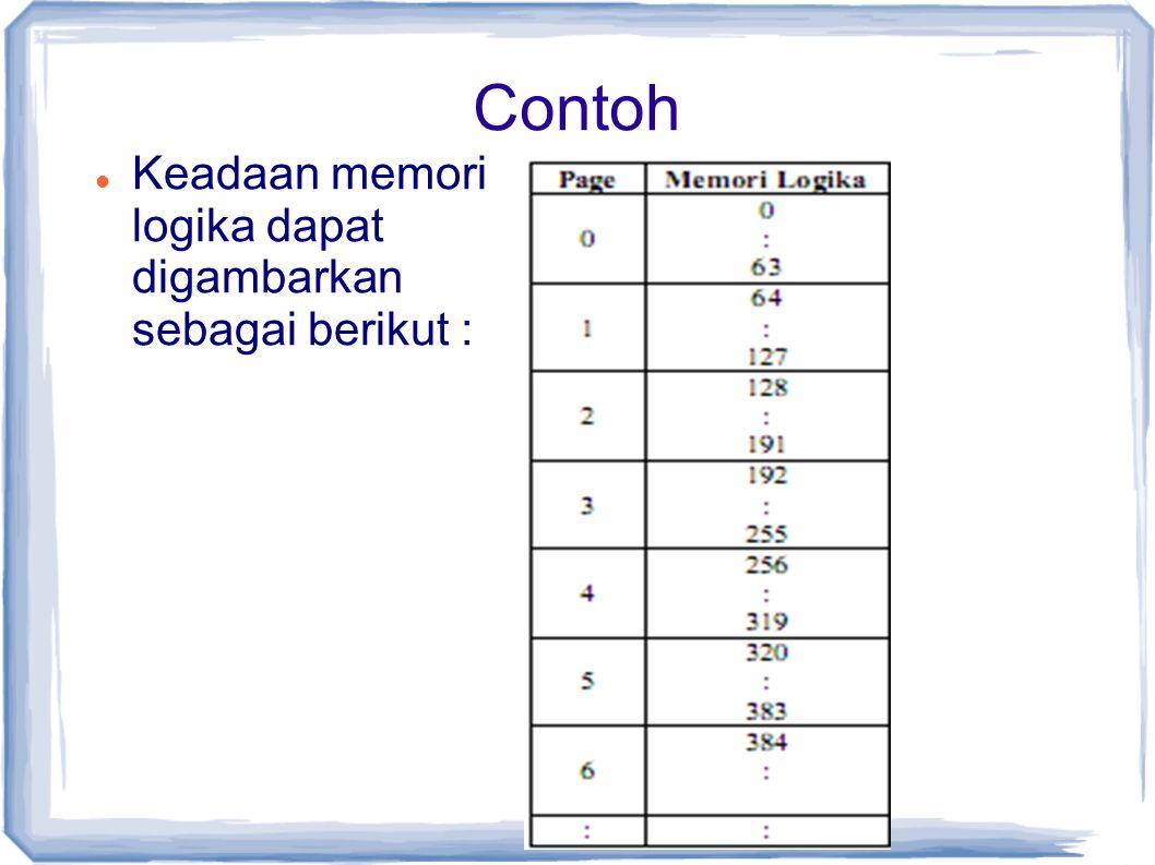 Contoh Keadaan memori logika dapat digambarkan sebagai berikut :