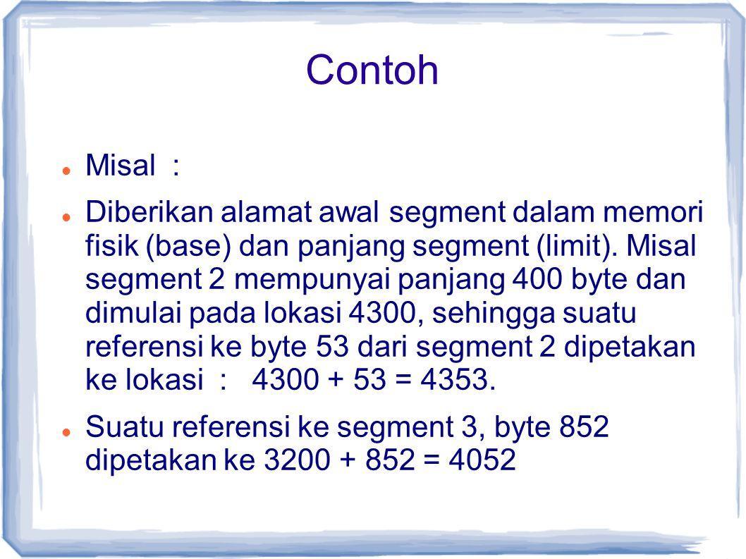 Contoh Misal :