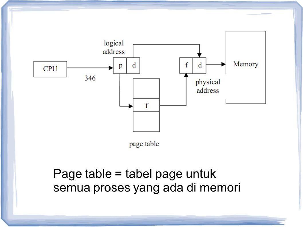 Page table = tabel page untuk semua proses yang ada di memori
