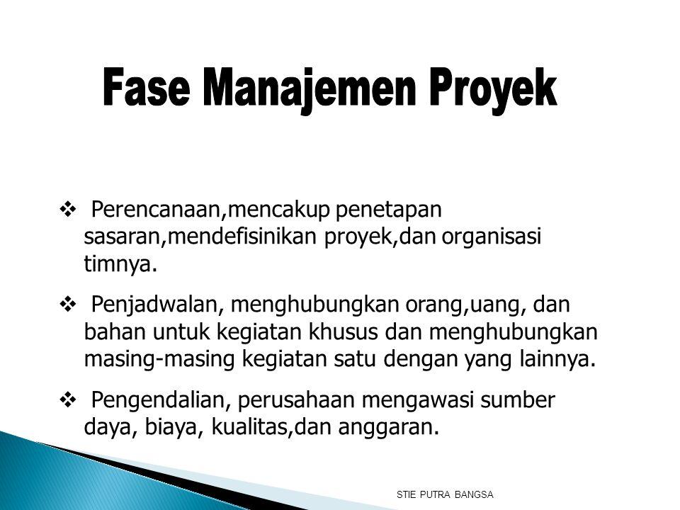 Fase Manajemen Proyek Perencanaan,mencakup penetapan sasaran,mendefisinikan proyek,dan organisasi timnya.