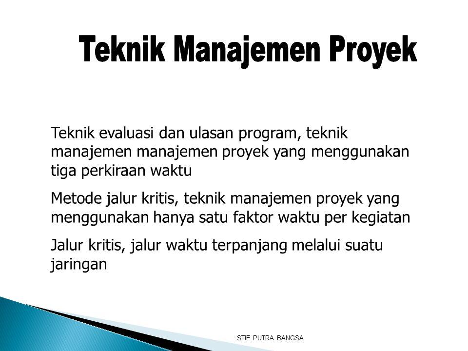 Teknik Manajemen Proyek