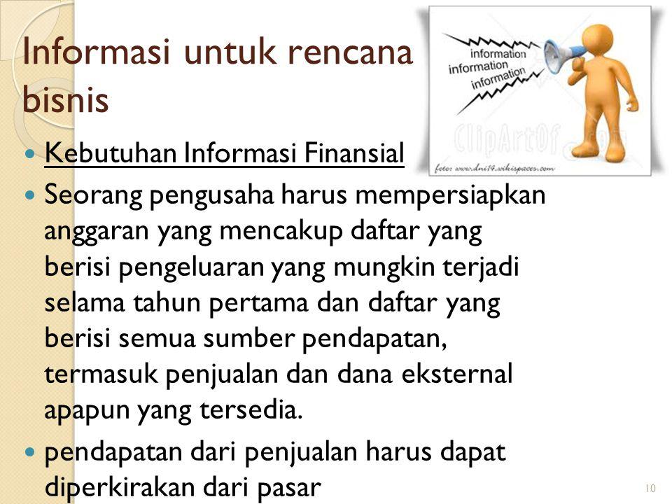 Informasi untuk rencana bisnis