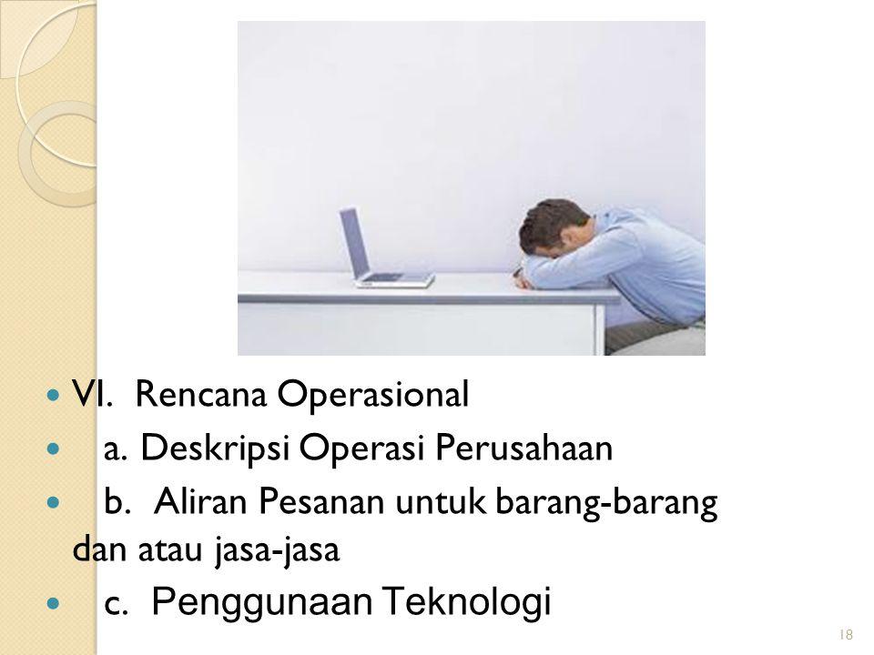 VI. Rencana Operasional a. Deskripsi Operasi Perusahaan