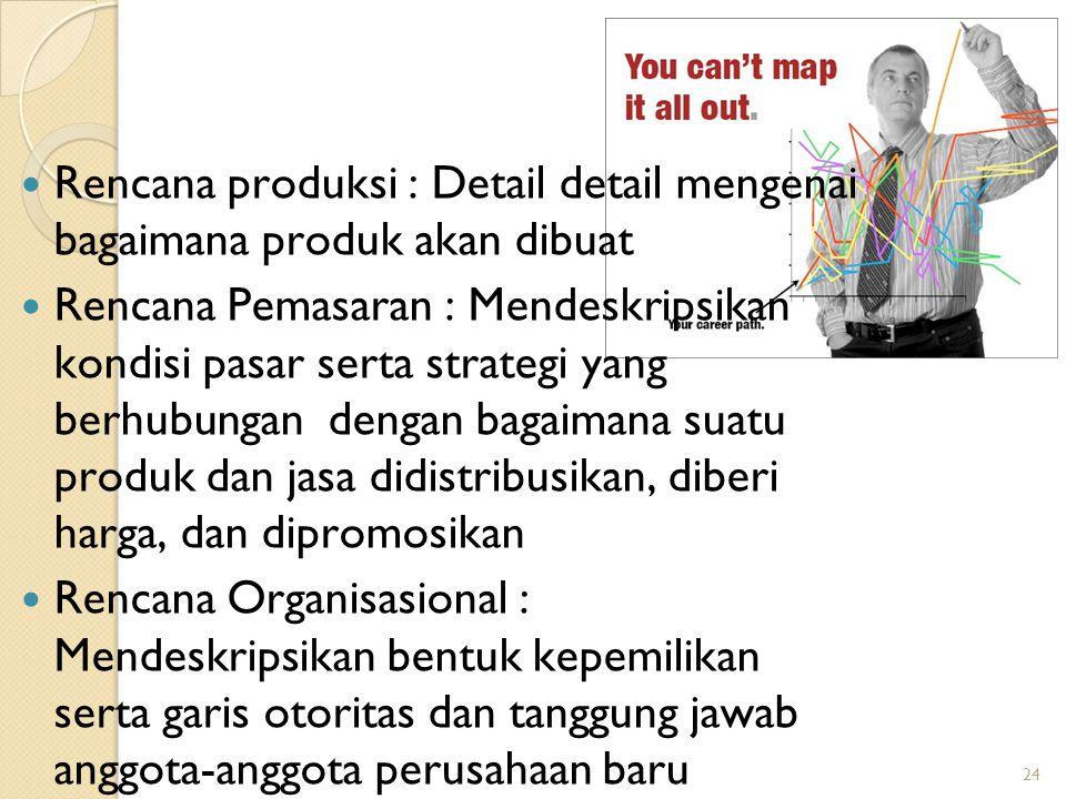 Rencana produksi : Detail detail mengenai bagaimana produk akan dibuat
