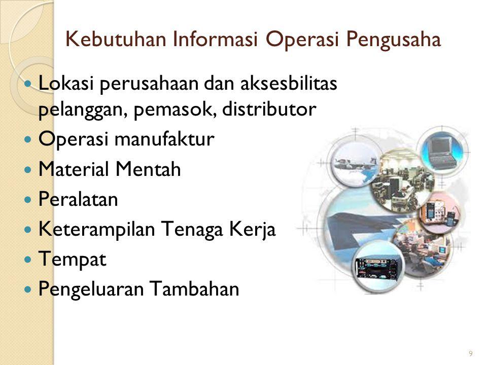 Kebutuhan Informasi Operasi Pengusaha
