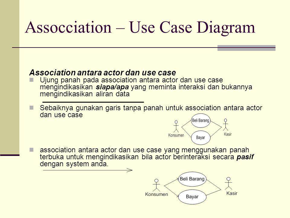 Assocciation – Use Case Diagram