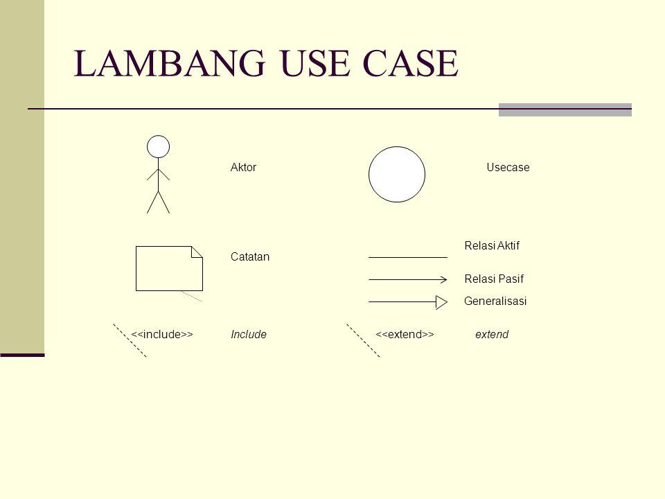 LAMBANG USE CASE Aktor Usecase Relasi Aktif Catatan Relasi Pasif