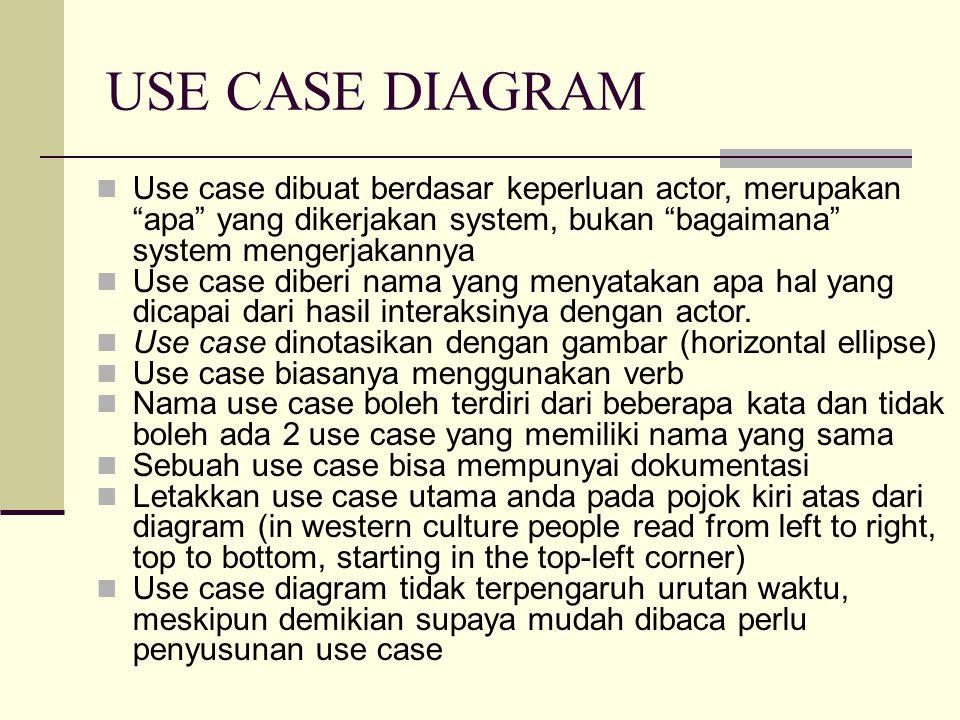 USE CASE DIAGRAM Use case dibuat berdasar keperluan actor, merupakan apa yang dikerjakan system, bukan bagaimana system mengerjakannya.