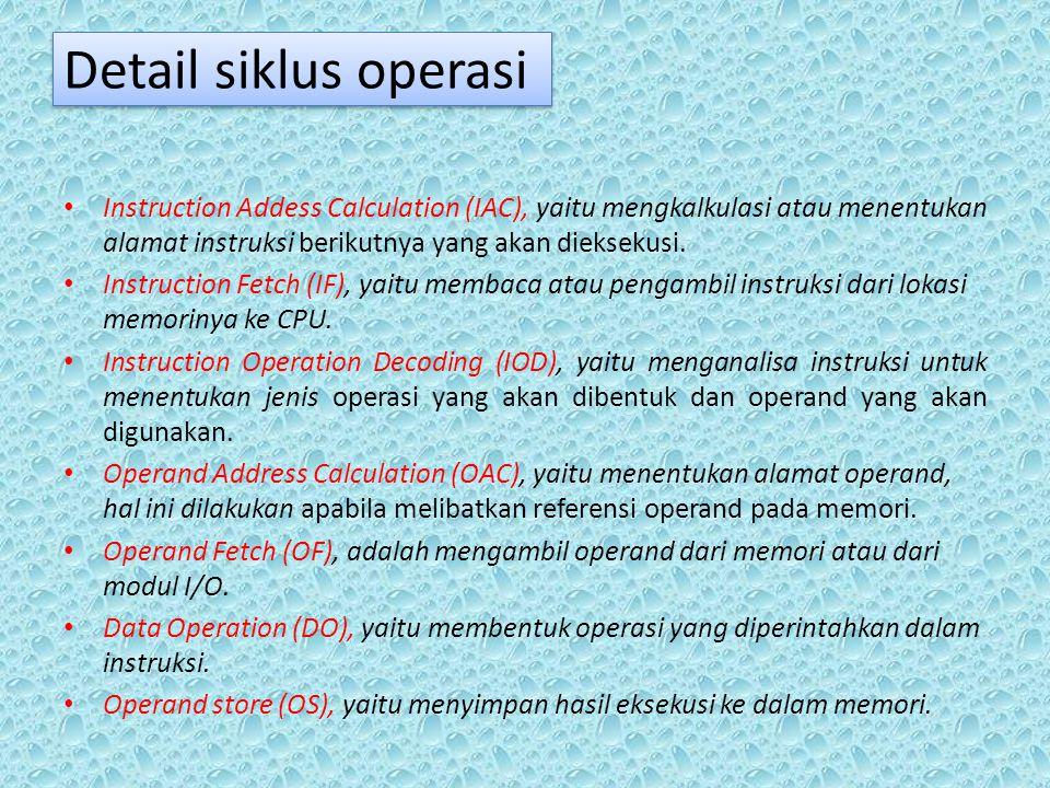 Detail siklus operasi Instruction Addess Calculation (IAC), yaitu mengkalkulasi atau menentukan alamat instruksi berikutnya yang akan dieksekusi.