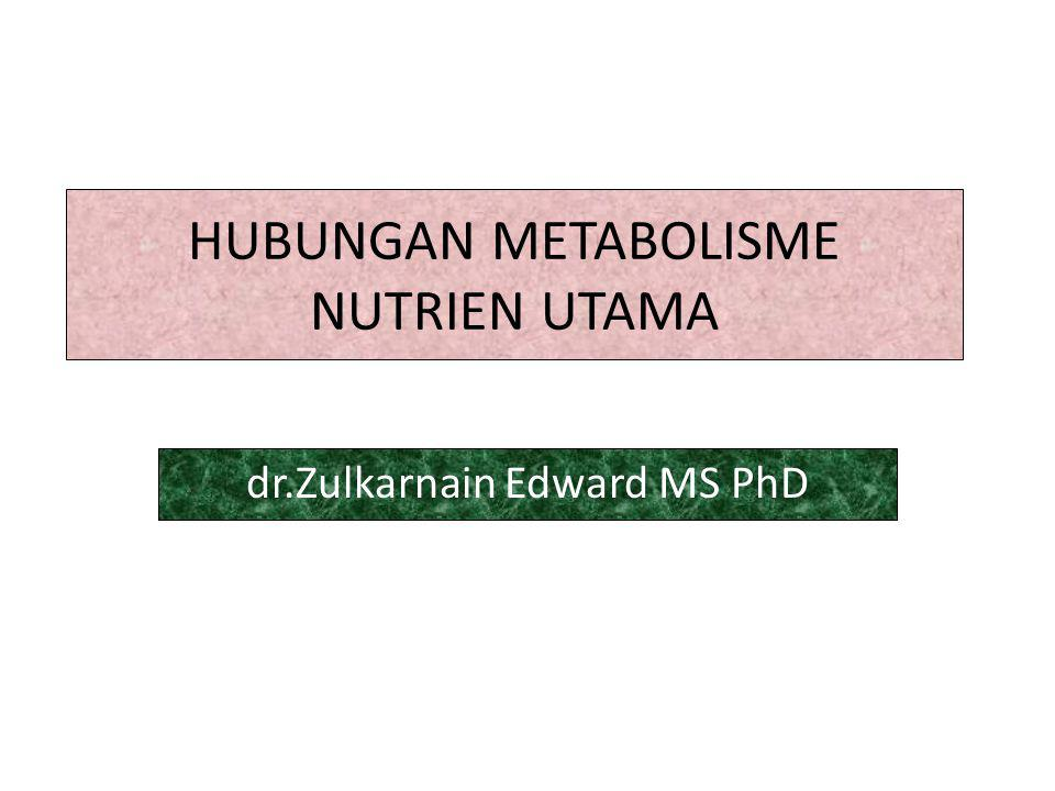 HUBUNGAN METABOLISME NUTRIEN UTAMA