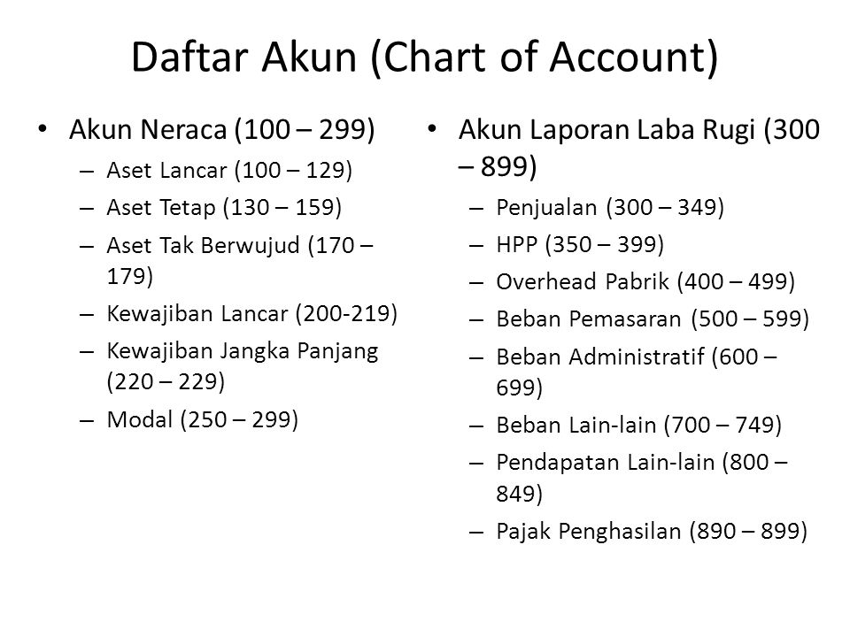 Daftar Akun (Chart of Account)