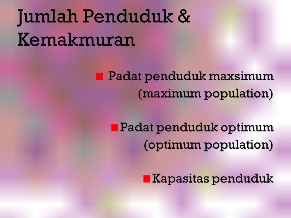 Jumlah Penduduk & Kemakmuran
