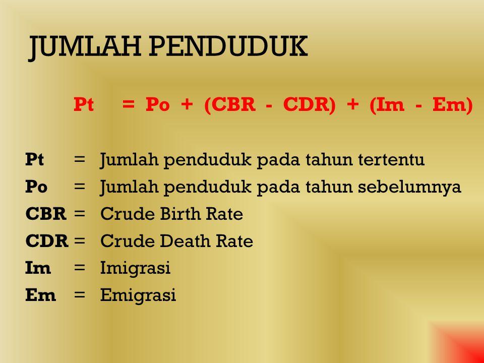 JUMLAH PENDUDUK Pt = Po + (CBR - CDR) + (Im - Em)