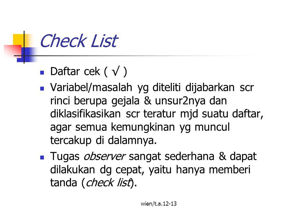 Check List Daftar cek ( √ )