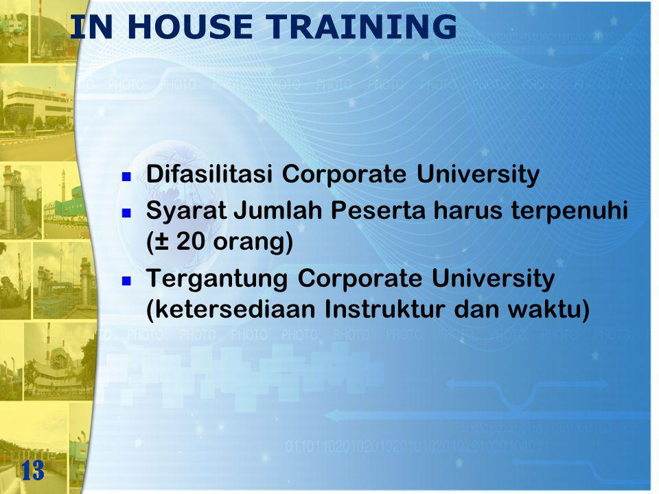 IN HOUSE TRAINING Difasilitasi Corporate University