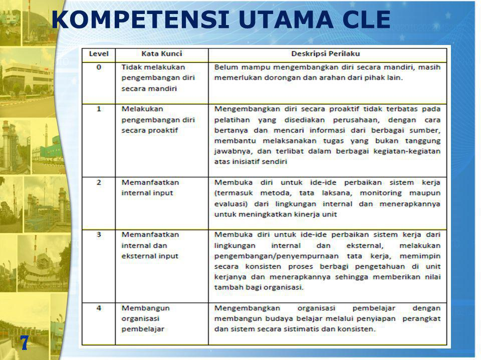 KOMPETENSI UTAMA CLE