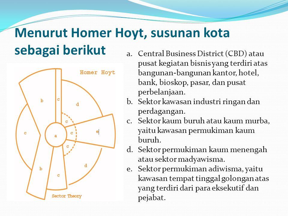 Menurut Homer Hoyt, susunan kota sebagai berikut
