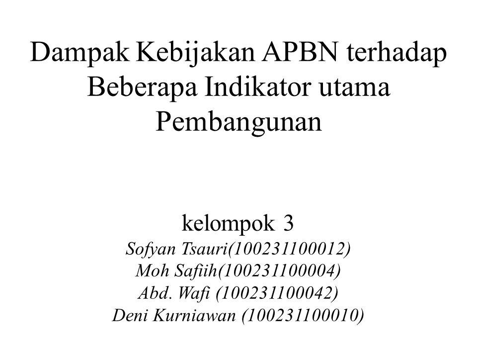 Dampak Kebijakan APBN terhadap Beberapa Indikator utama Pembangunan kelompok 3 Sofyan Tsauri(100231100012) Moh Safiih(100231100004) Abd.
