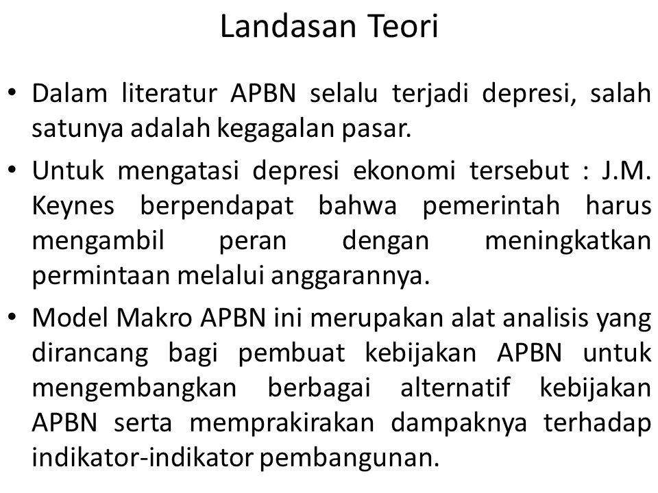 Landasan Teori Dalam literatur APBN selalu terjadi depresi, salah satunya adalah kegagalan pasar.