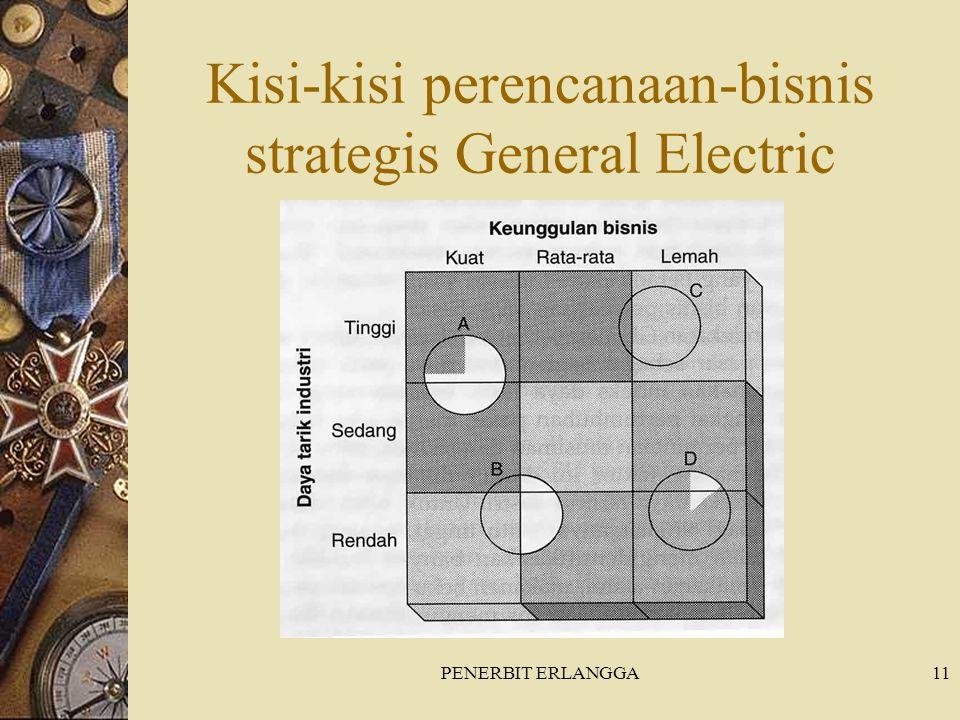 Kisi-kisi perencanaan-bisnis strategis General Electric