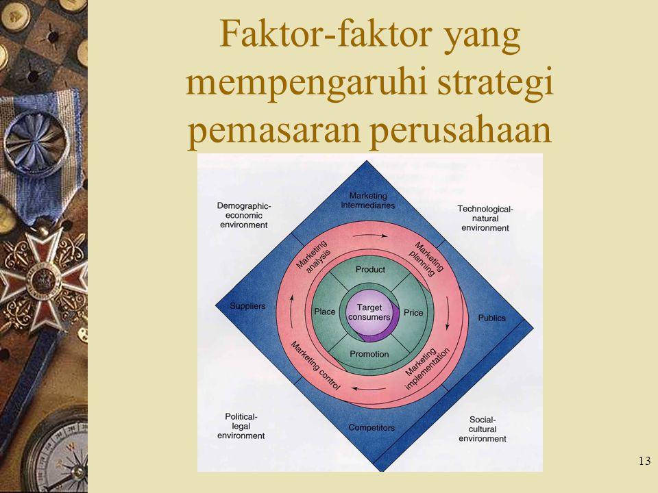 Faktor-faktor yang mempengaruhi strategi pemasaran perusahaan