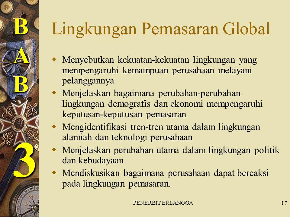 Lingkungan Pemasaran Global