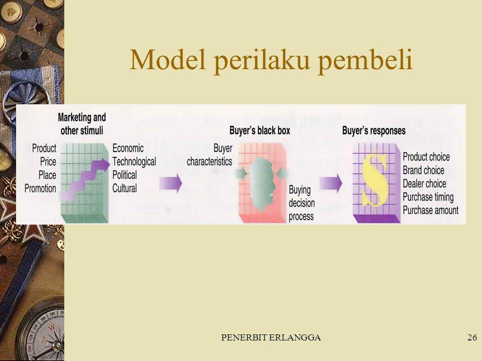 Model perilaku pembeli