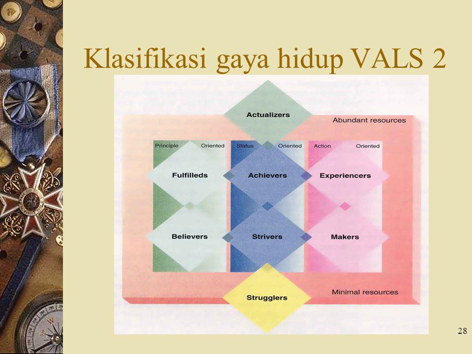 Klasifikasi gaya hidup VALS 2