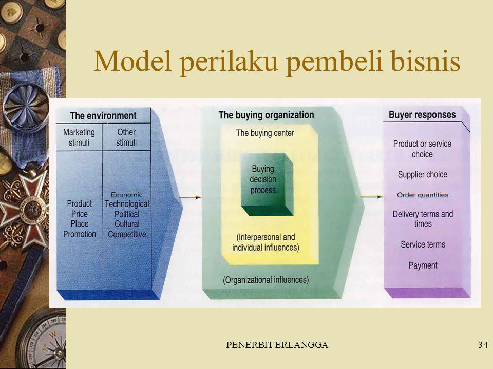Model perilaku pembeli bisnis