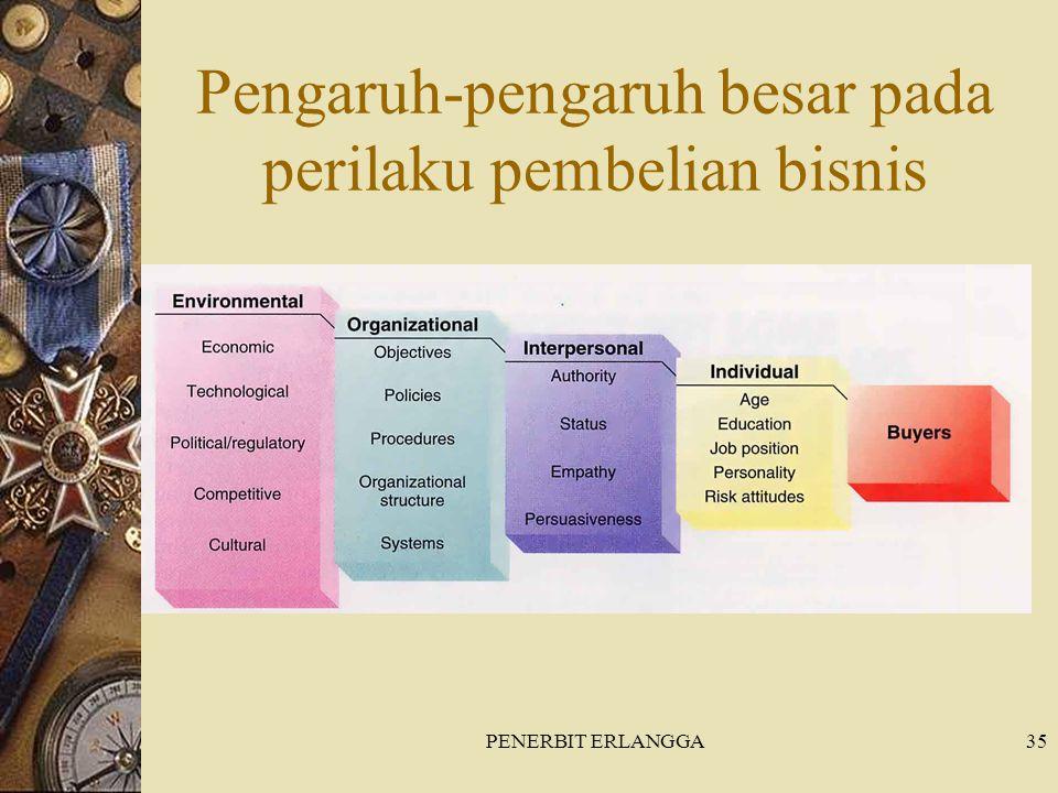 Pengaruh-pengaruh besar pada perilaku pembelian bisnis