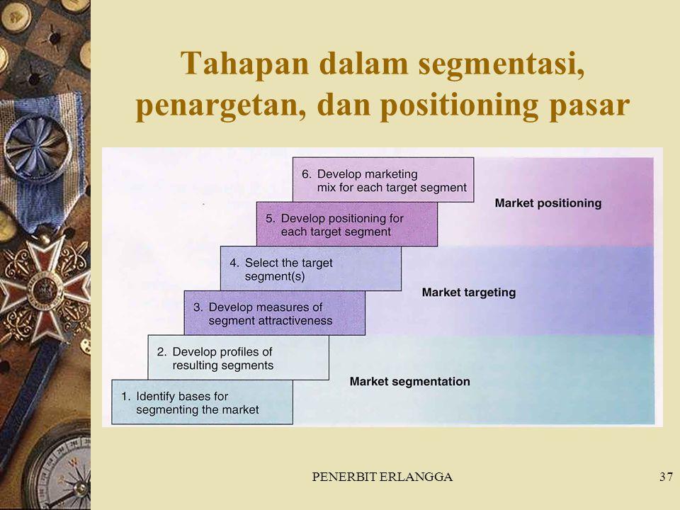 Tahapan dalam segmentasi, penargetan, dan positioning pasar