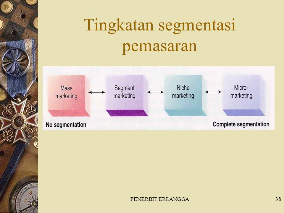 Tingkatan segmentasi pemasaran