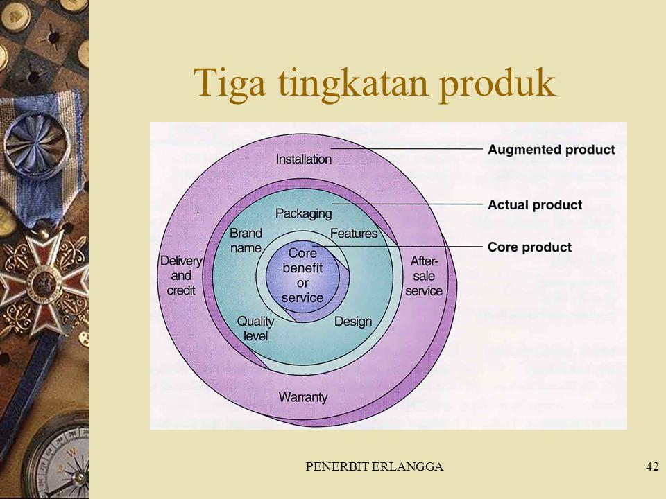 Tiga tingkatan produk PENERBIT ERLANGGA