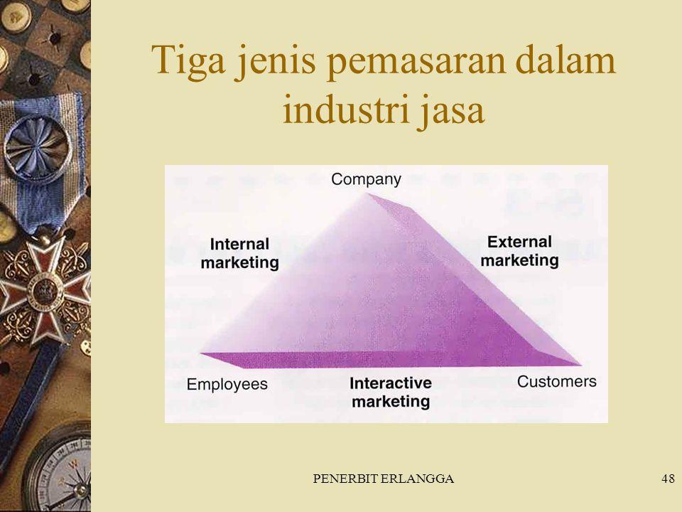 Tiga jenis pemasaran dalam industri jasa