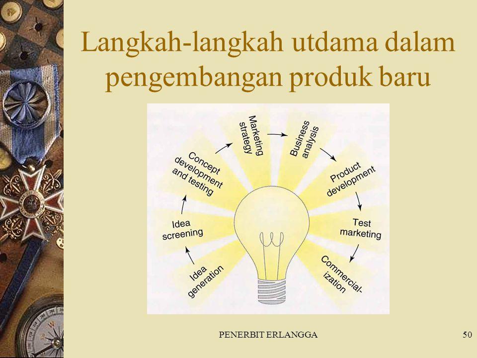 Langkah-langkah utdama dalam pengembangan produk baru