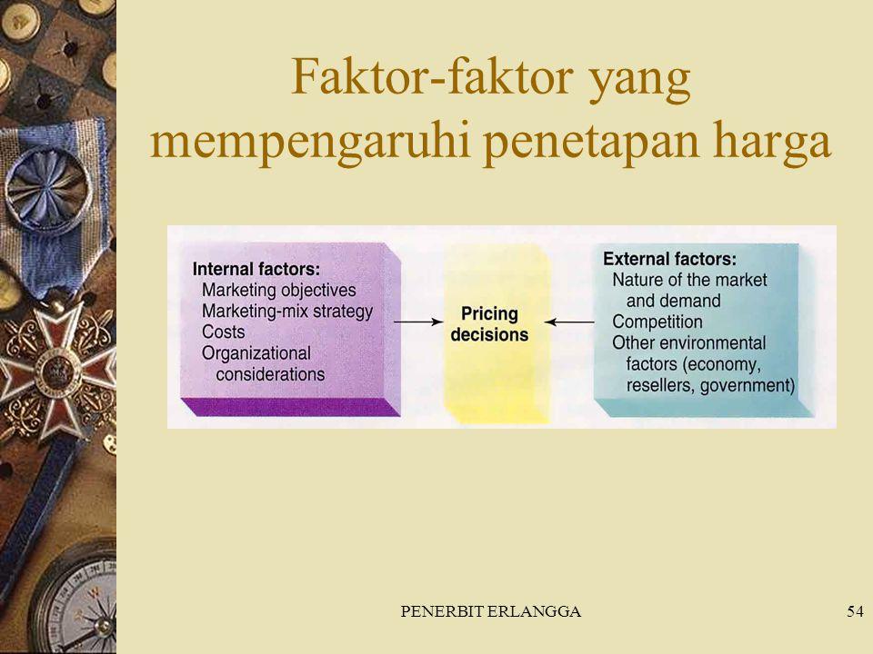 Faktor-faktor yang mempengaruhi penetapan harga