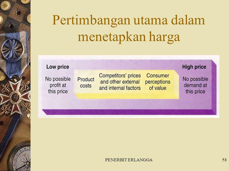 Pertimbangan utama dalam menetapkan harga