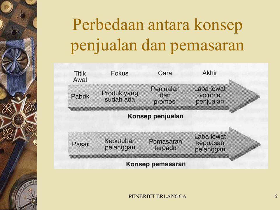Perbedaan antara konsep penjualan dan pemasaran